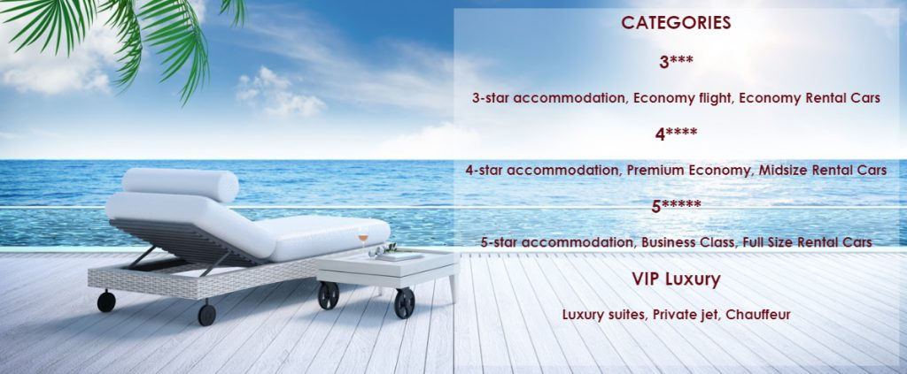 Categories 3 Star, 4 Star, 5 Star and VIP Luxury.