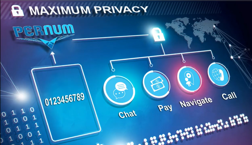Maximum Privacy PERNUM