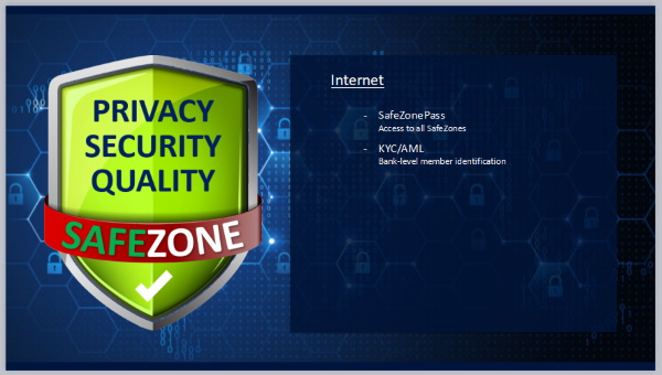 Safe Zone Pass access to all websites.