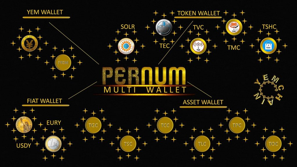 Pernum Multi Wallet